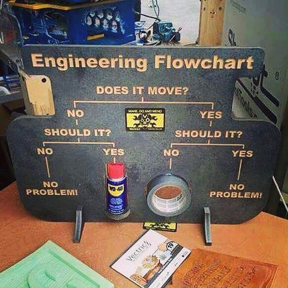 #engineering #101 #habal #هبل #habaldotcom